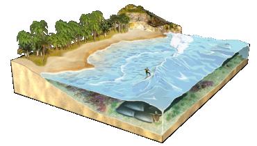 Rompeolas sumergidos y Arrecife Artificial