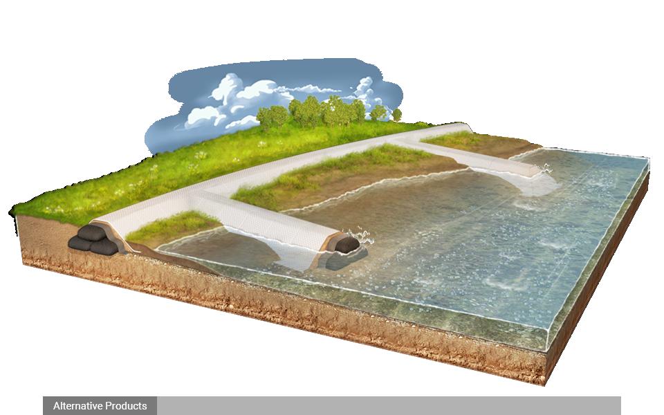Wing Dams / Groynes