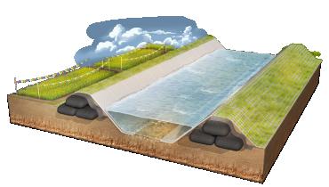 Đê sông và rãnh tiêu nước