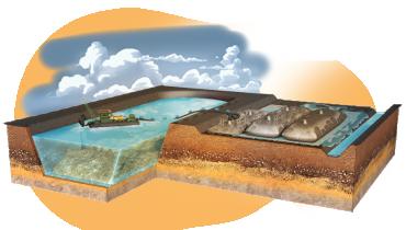 Xử lý bùn thải