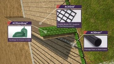 Tìm hiểu các Ứng dụng địa kỹ thuật và ACE Geosynthestics trong 15 phút